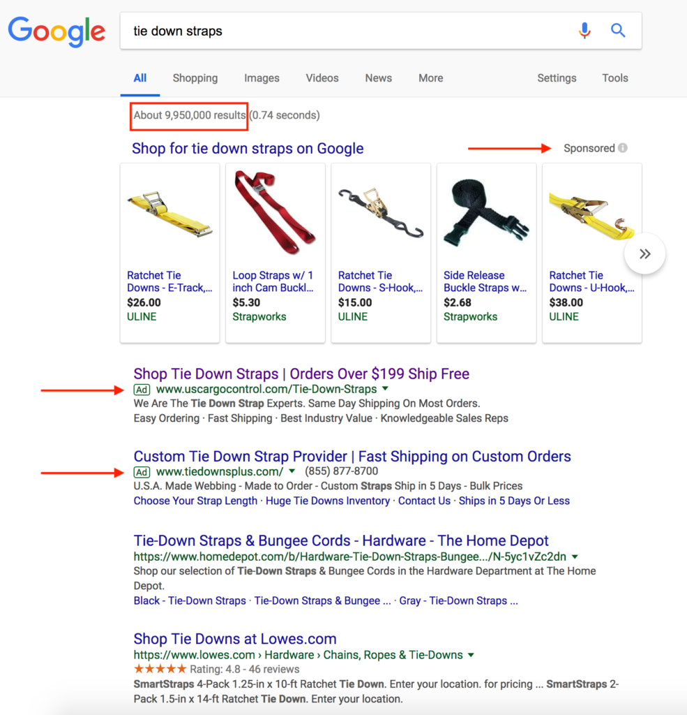 using google adwords to rank example